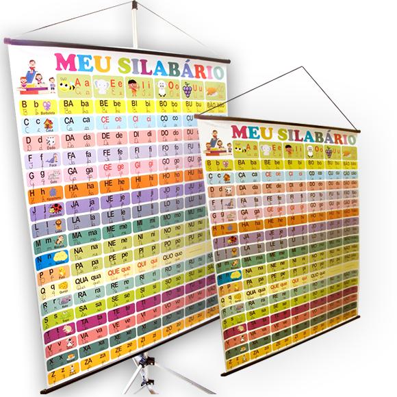 banner com alfabeto e sílabas e ilustrações de cada letra